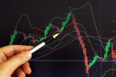Dow Jones klettert möglicherweise auf Dovish Fed und verbessert die Makrodaten